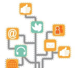 Using Social Media to Drive Traffic