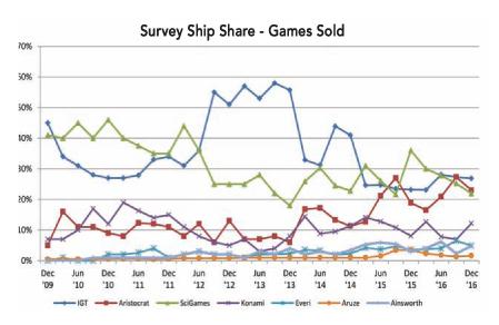Ship Share