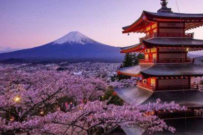 Japan Time