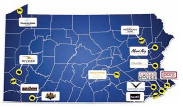 Pennsylvania Power