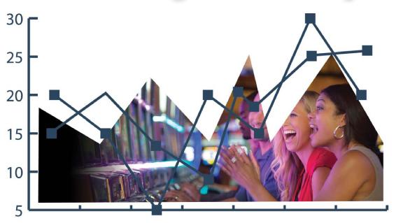 The Evolving Casino Marketing Landscape