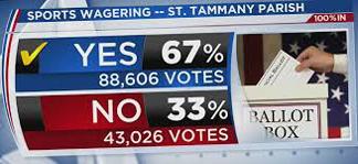 Election Success
